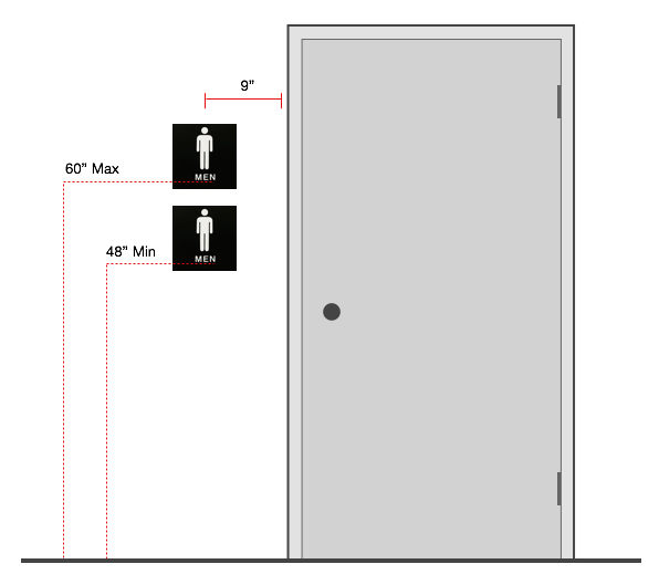 Ada Mounting Diagram